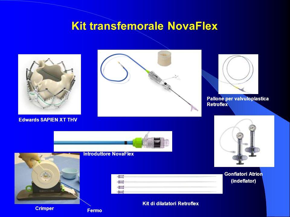 Kit transfemorale NovaFlex