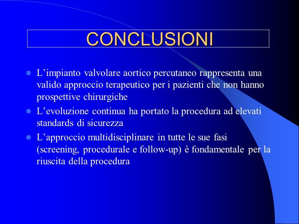 CONCLUSIONI L'impianto valvolare aortico percutaneo rappresenta una valido approccio terapeutico per i pazienti che non hanno prospettive chirurgiche.
