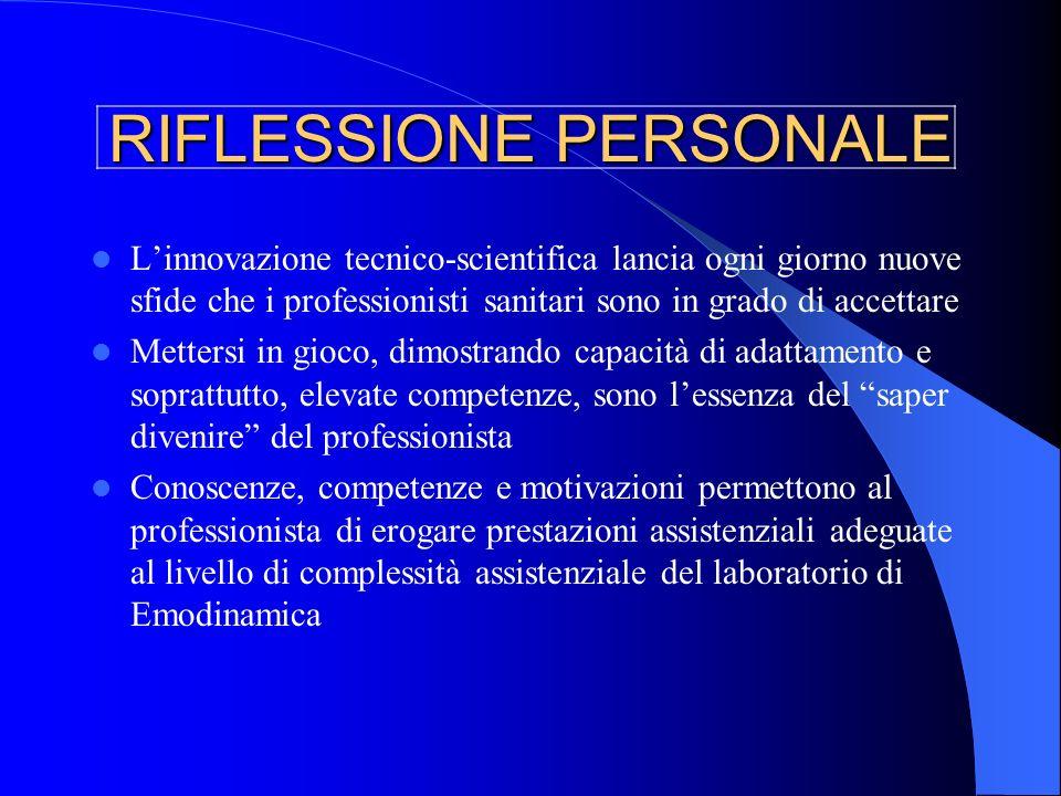RIFLESSIONE PERSONALE