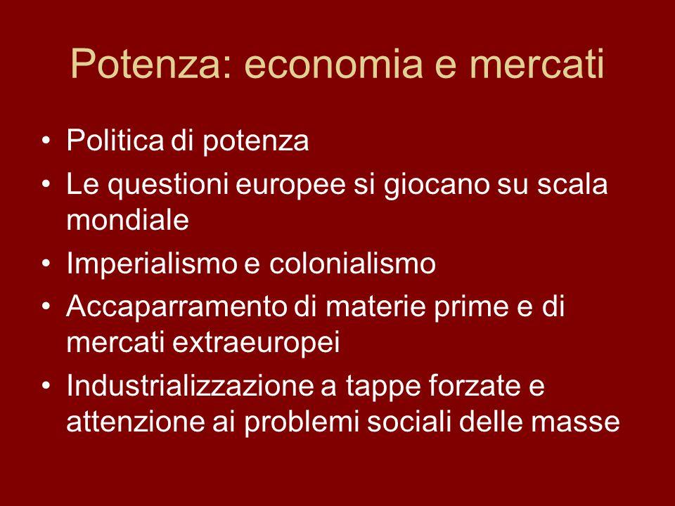 Potenza: economia e mercati