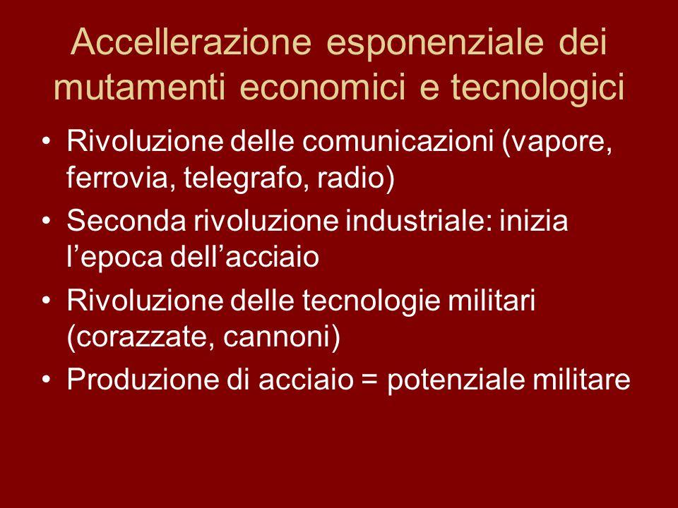 Accellerazione esponenziale dei mutamenti economici e tecnologici