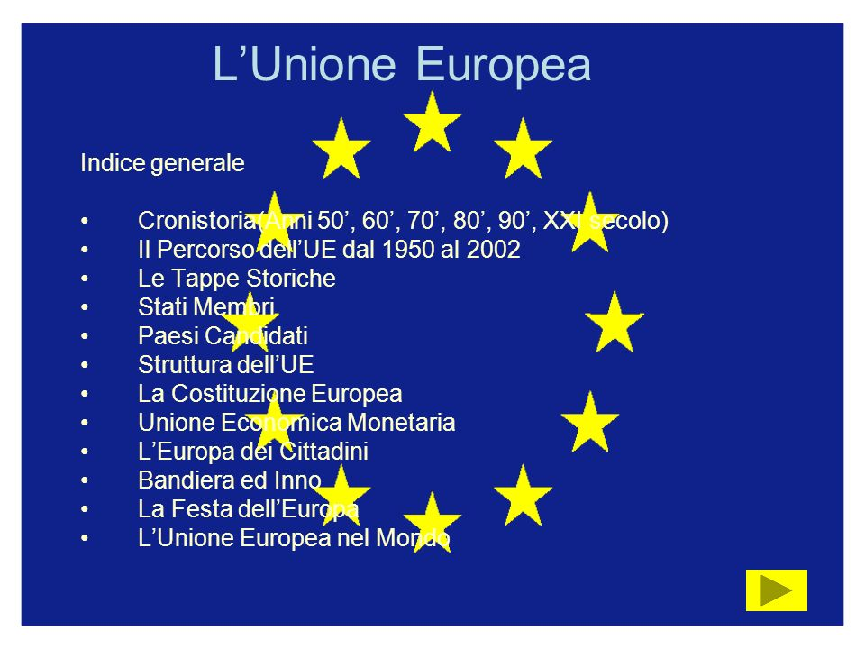 L'Unione Europea Indice generale