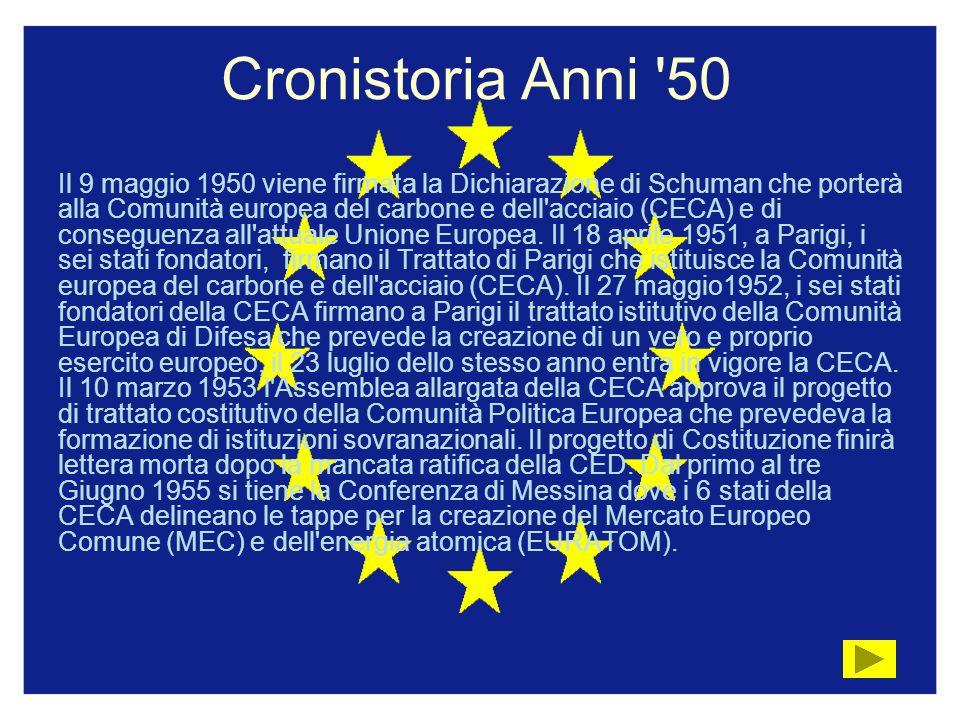 Cronistoria Anni 50