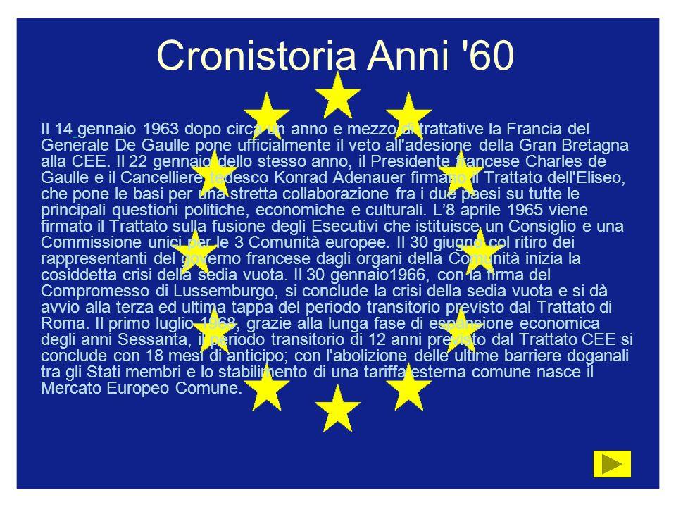 Cronistoria Anni 60