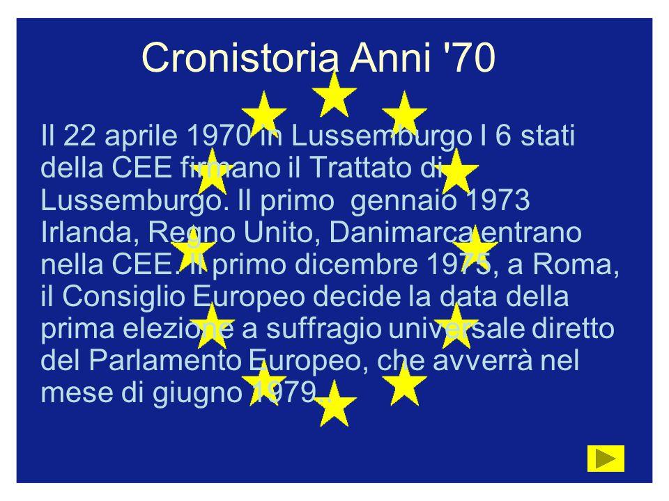 Cronistoria Anni 70