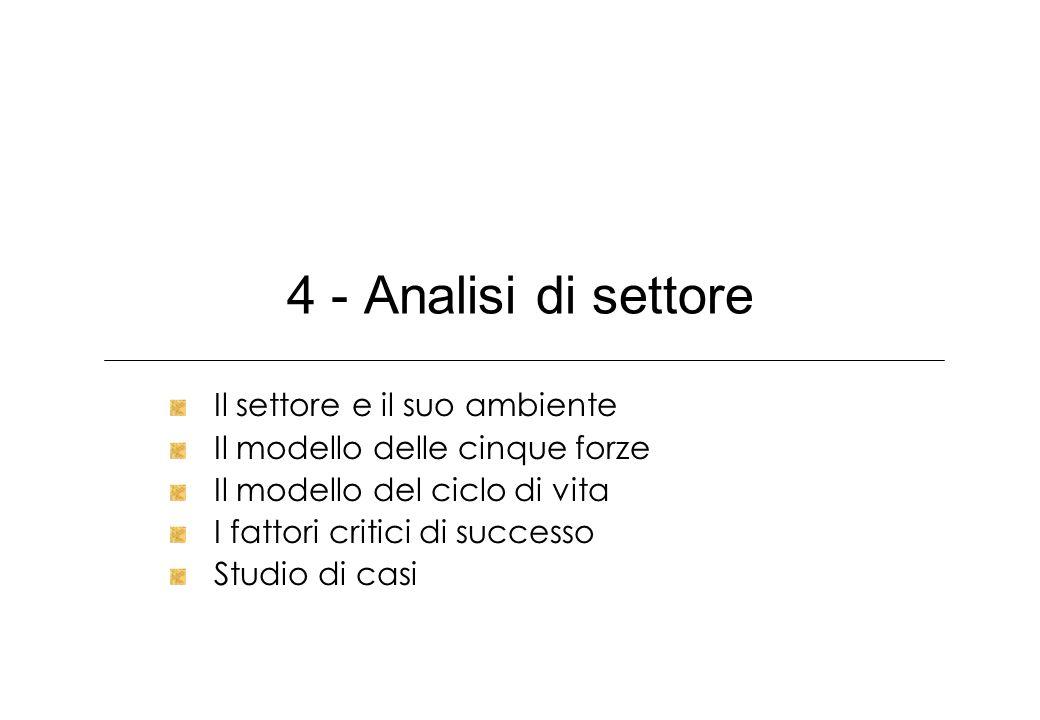 4 - Analisi di settore Il settore e il suo ambiente
