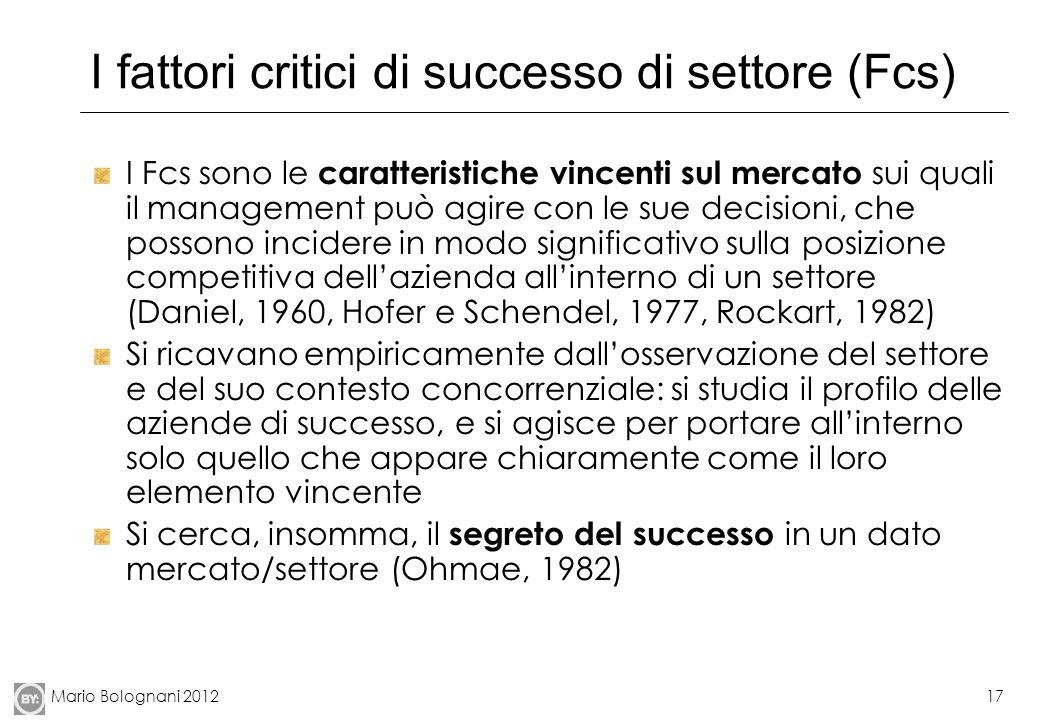 I fattori critici di successo di settore (Fcs)