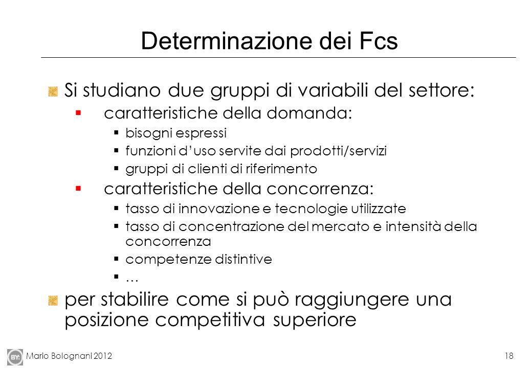 Determinazione dei Fcs