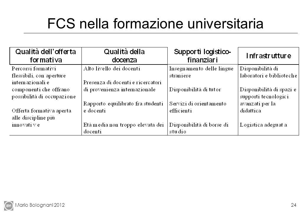 FCS nella formazione universitaria