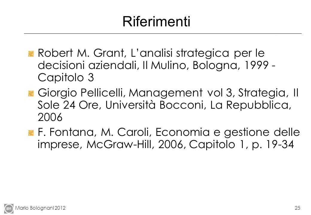 Riferimenti Robert M. Grant, L'analisi strategica per le decisioni aziendali, Il Mulino, Bologna, 1999 - Capitolo 3.