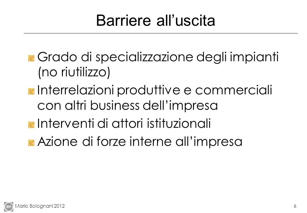 Barriere all'uscita Grado di specializzazione degli impianti (no riutilizzo) Interrelazioni produttive e commerciali con altri business dell'impresa.