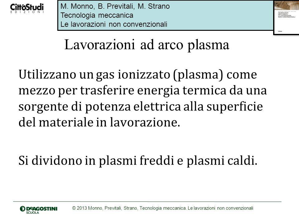 Lavorazioni ad arco plasma