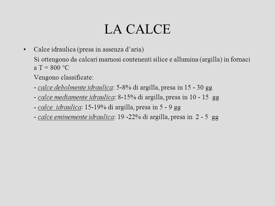 LA CALCE Calce idraulica (presa in assenza d'aria)