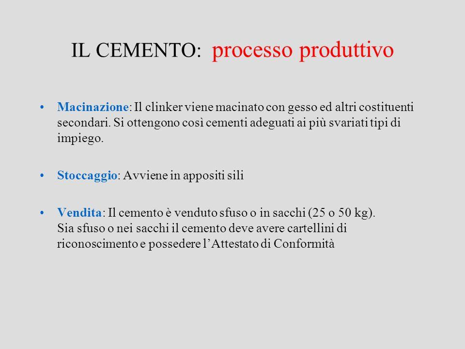IL CEMENTO: processo produttivo
