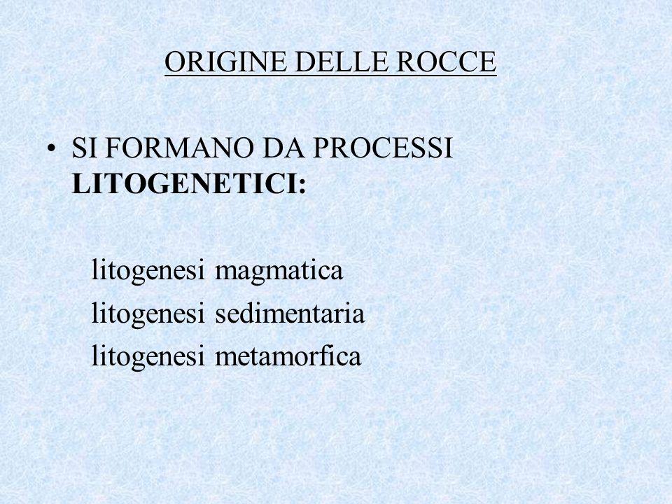 ORIGINE DELLE ROCCE SI FORMANO DA PROCESSI LITOGENETICI: litogenesi magmatica. litogenesi sedimentaria.