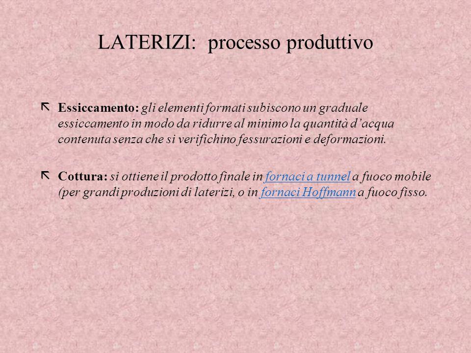 LATERIZI: processo produttivo