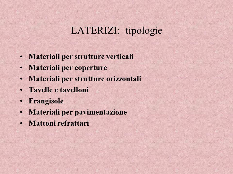 LATERIZI: tipologie Materiali per strutture verticali