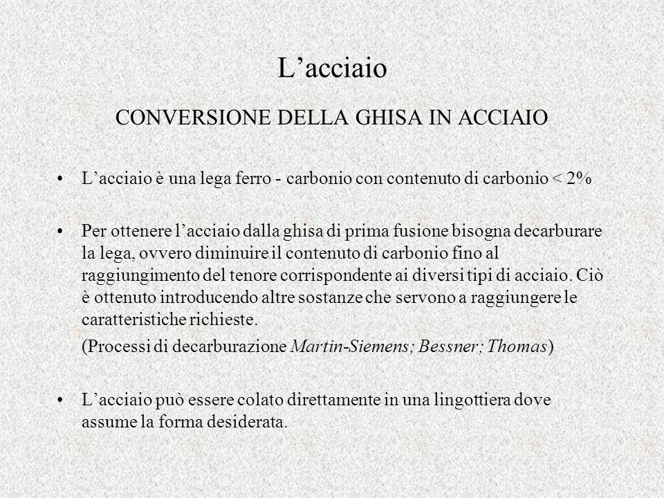 CONVERSIONE DELLA GHISA IN ACCIAIO