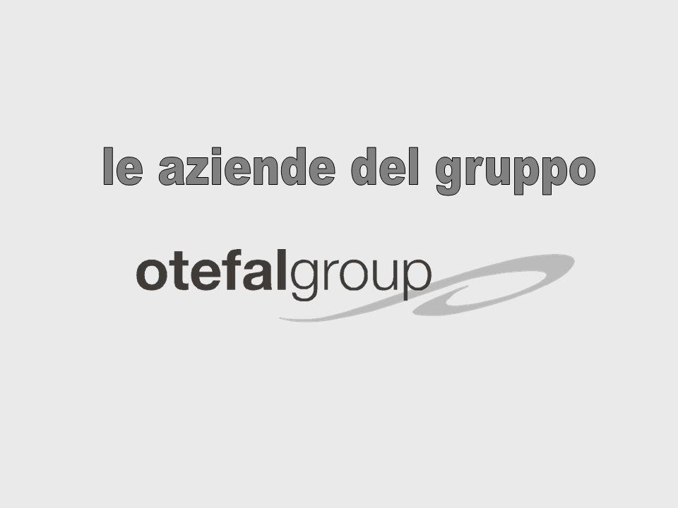le aziende del gruppo
