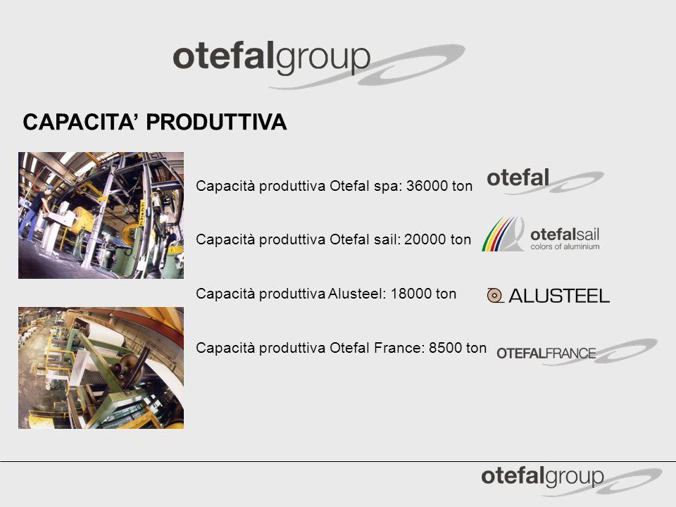 CAPACITA' PRODUTTIVA Capacità produttiva Otefal spa: 36000 ton