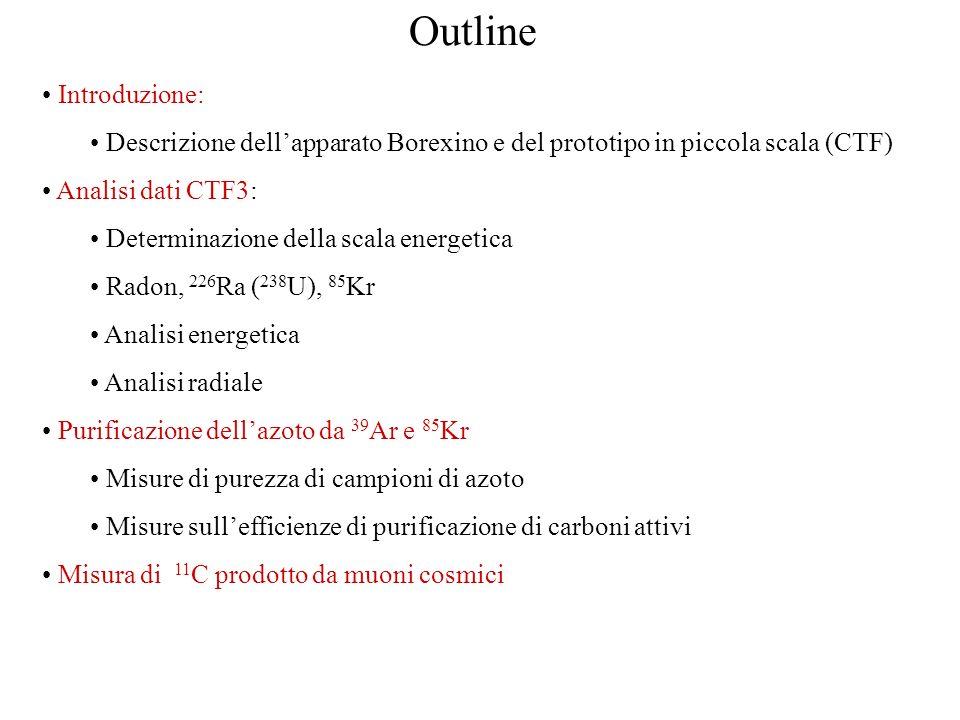 Outline Introduzione: