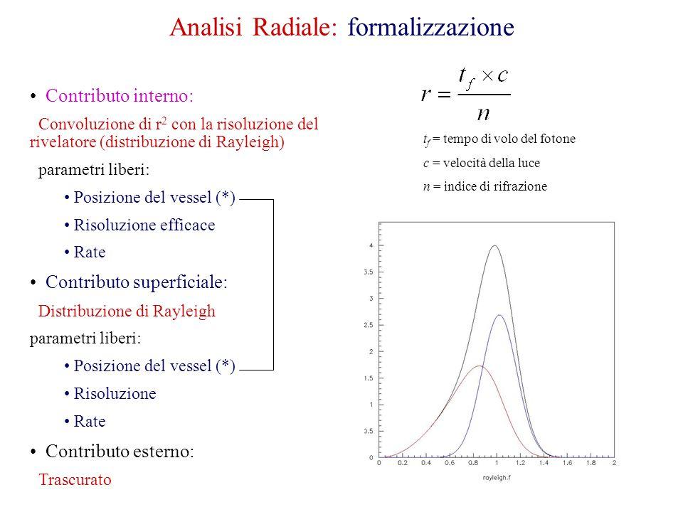 Analisi Radiale: formalizzazione