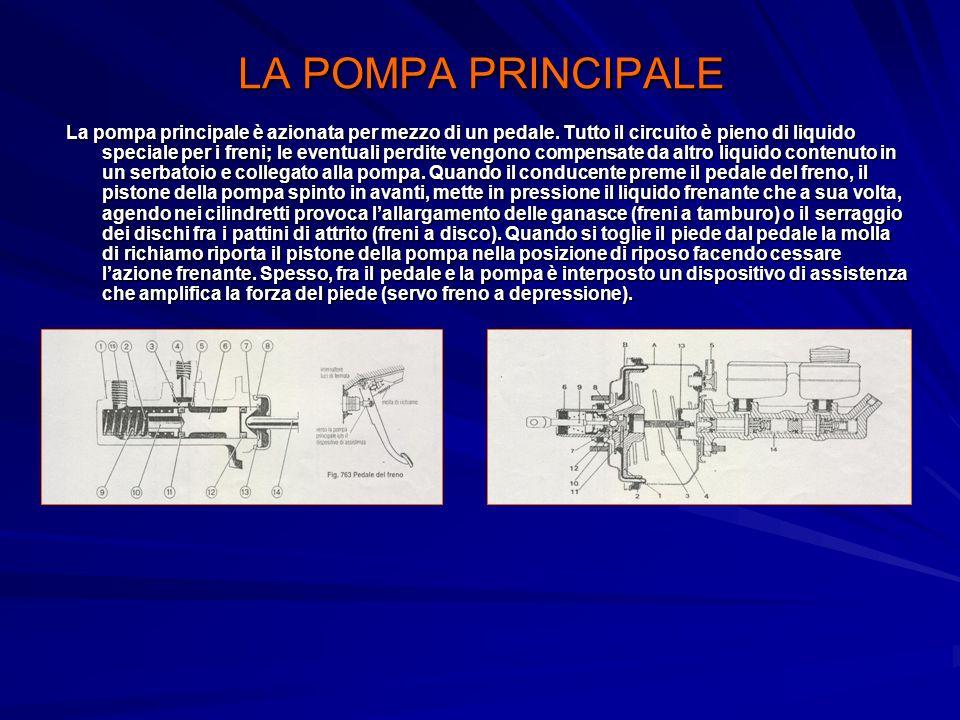 LA POMPA PRINCIPALE