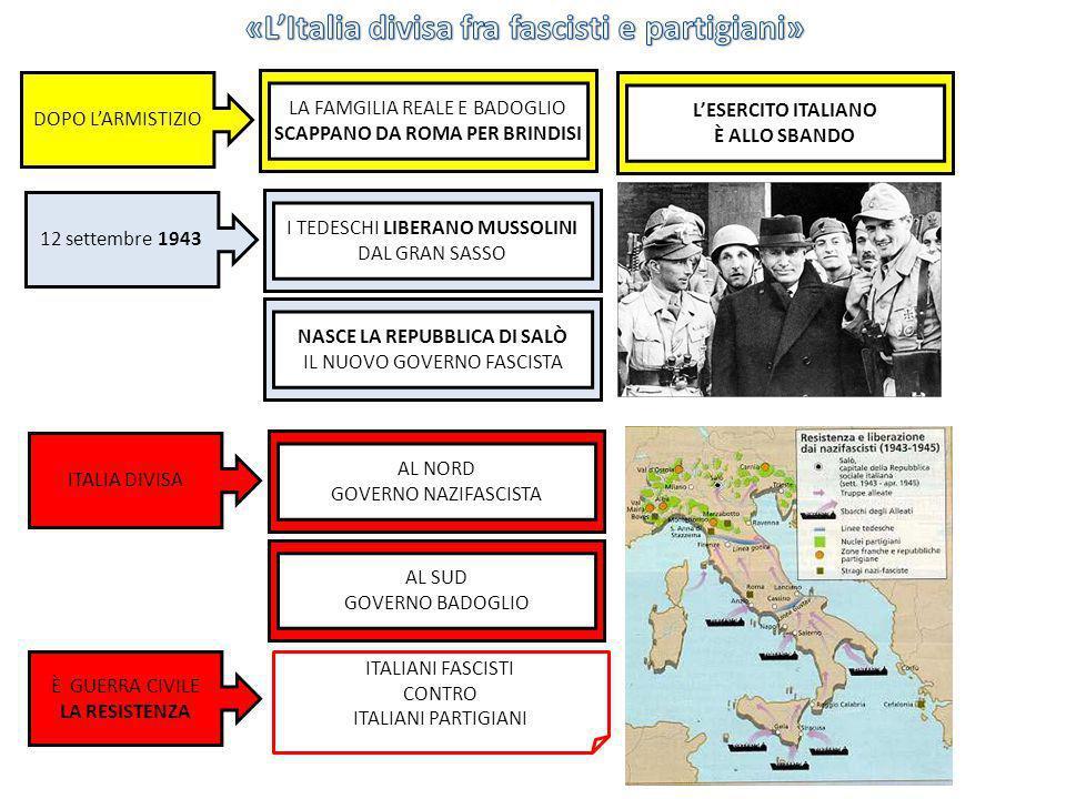 «L'Italia divisa fra fascisti e partigiani»