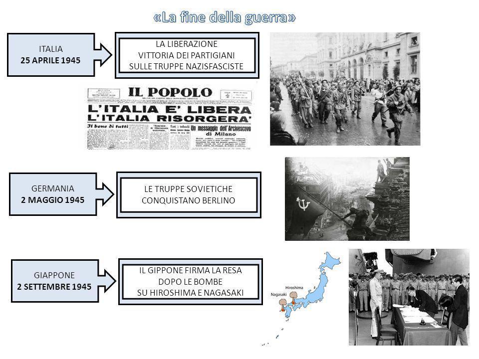 «La fine della guerra» ITALIA 25 APRILE 1945 LA LIBERAZIONE
