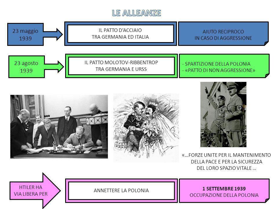 LE ALLEANZE 23 maggio 1939 23 agosto 1939 IL PATTO D'ACCIAIO