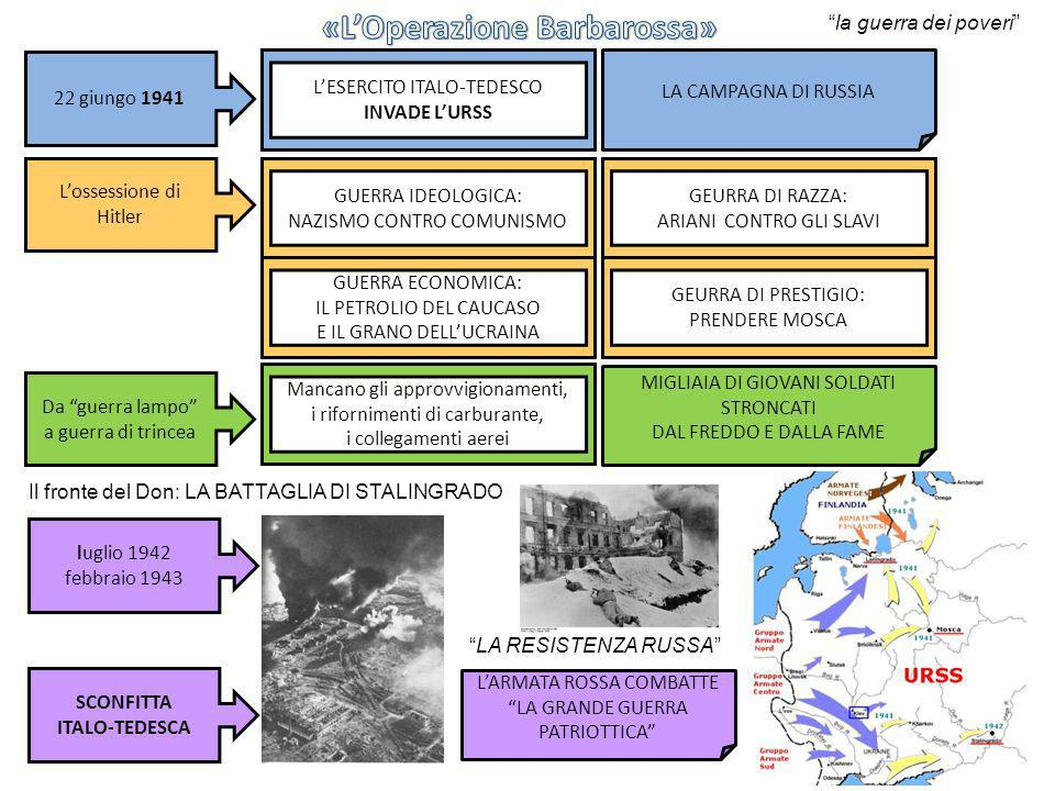 «L'Operazione Barbarossa»