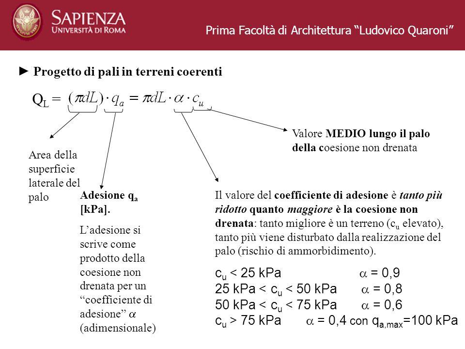 QL = ► Progetto di pali in terreni coerenti cu < 25 kPa a = 0,9