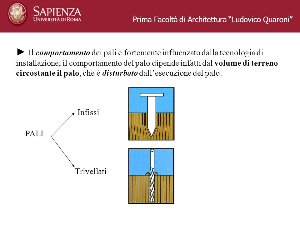 Prima Facoltà di Architettura Ludovico Quaroni