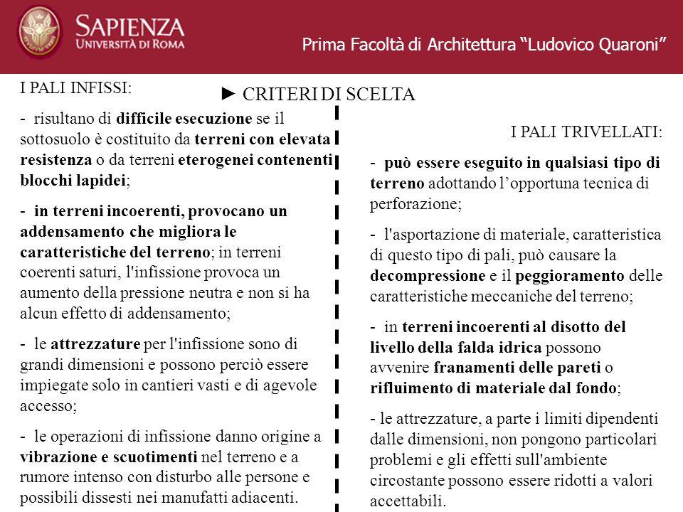 ► CRITERI DI SCELTA Prima Facoltà di Architettura Ludovico Quaroni