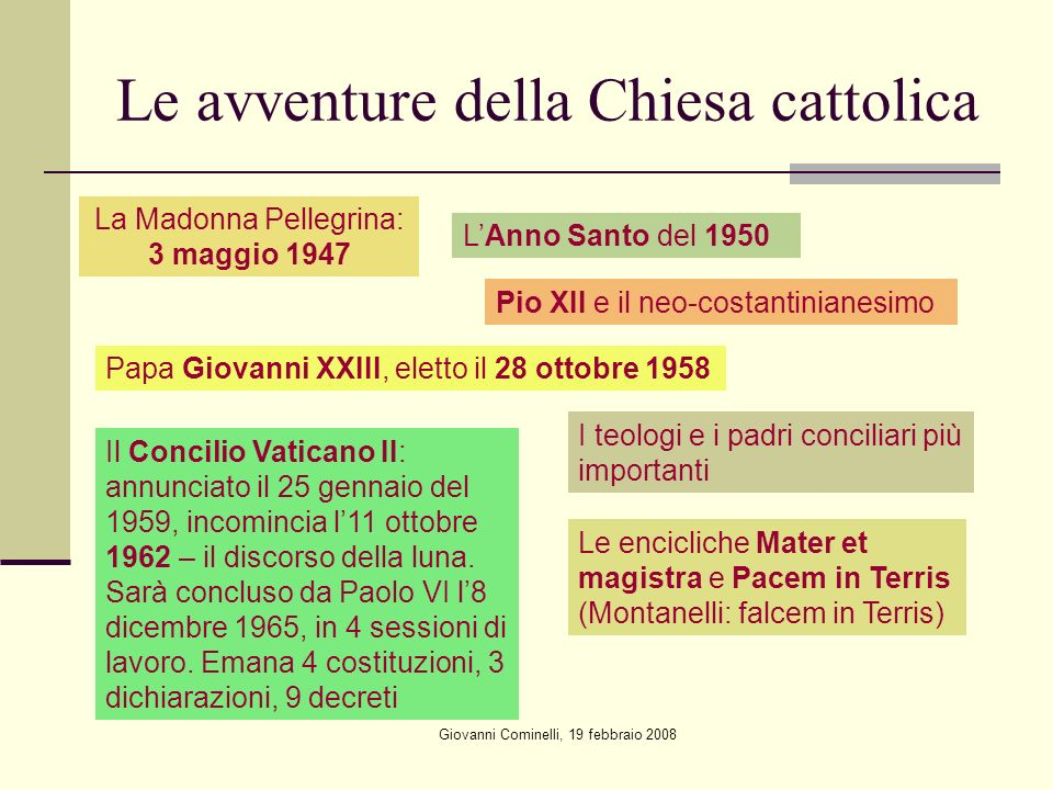 Le avventure della Chiesa cattolica