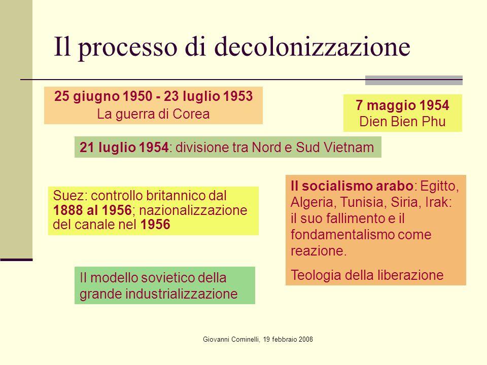 Il processo di decolonizzazione