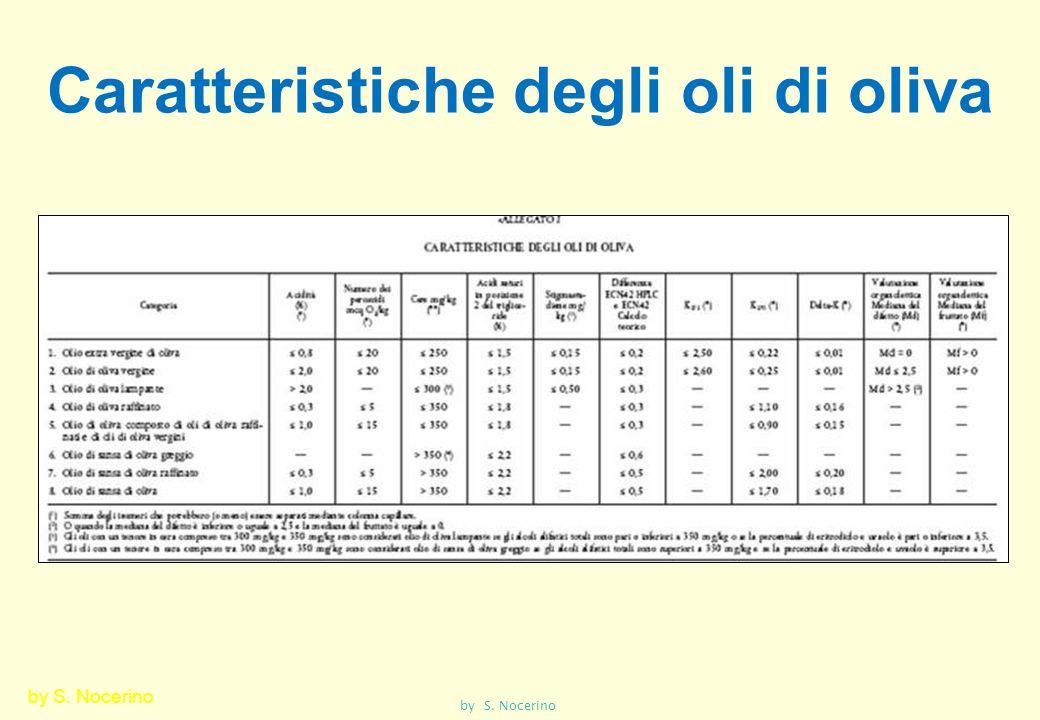 Caratteristiche degli oli di oliva