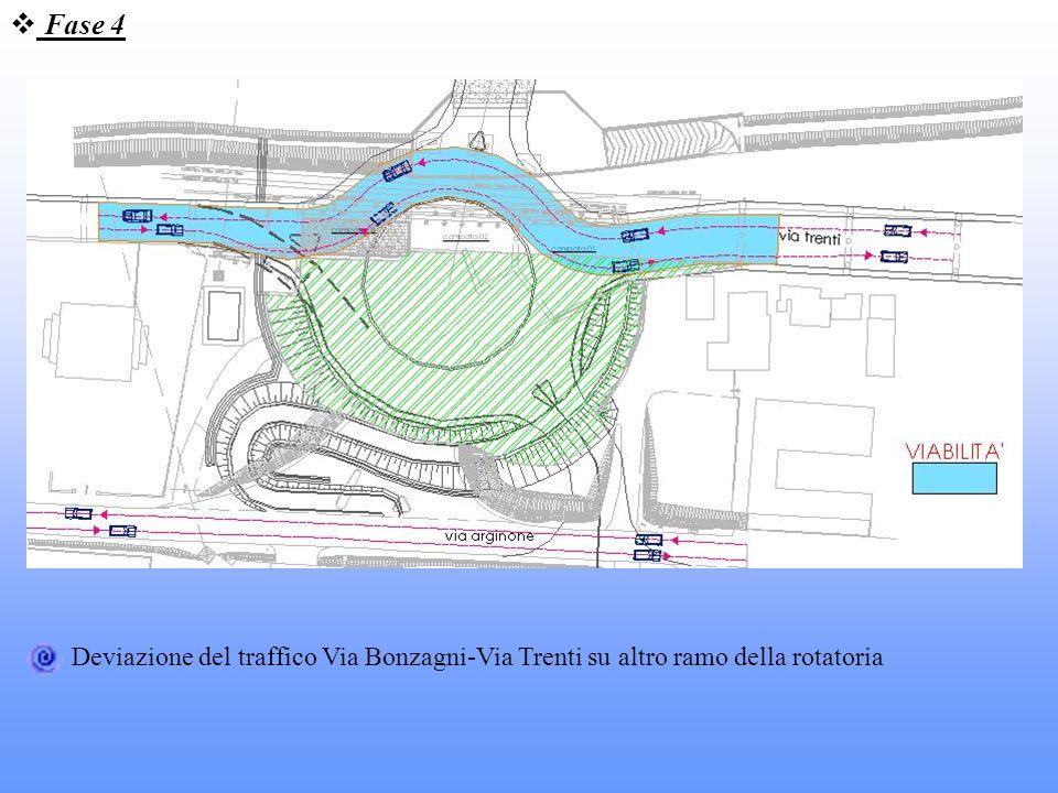 Fase 4 Deviazione del traffico Via Bonzagni-Via Trenti su altro ramo della rotatoria