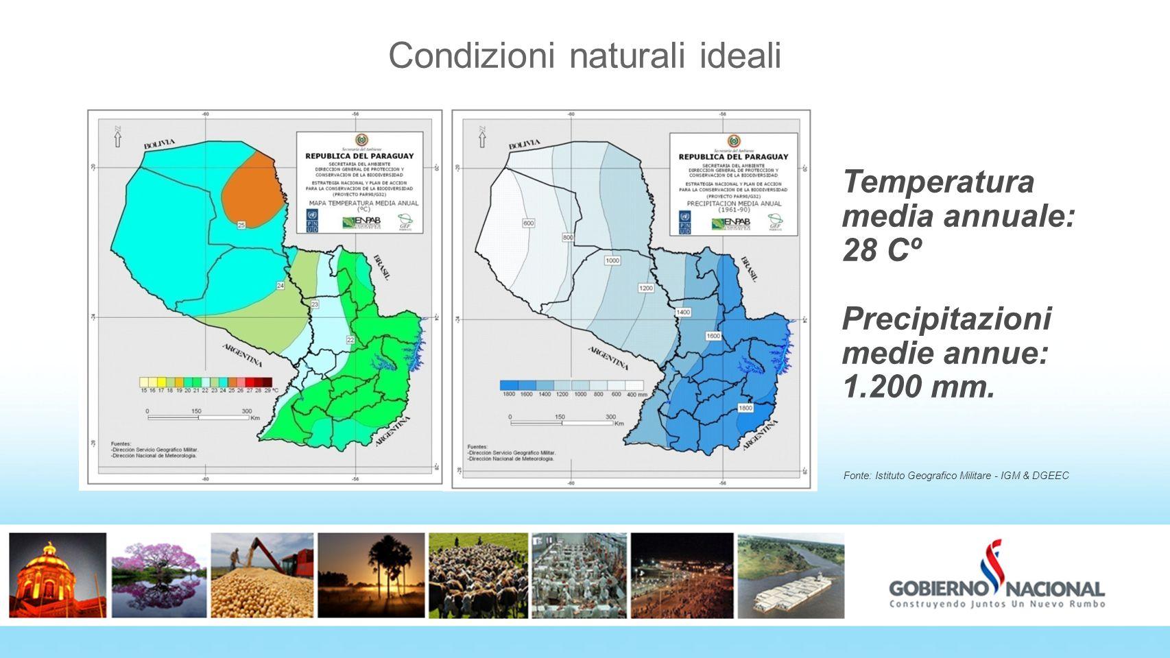 Condizioni naturali ideali
