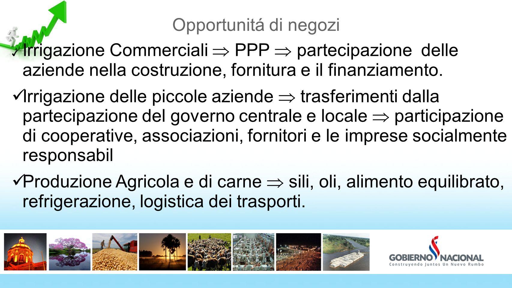 1313 Opportunitá di negozi. Irrigazione Commerciali  PPP  partecipazione delle aziende nella costruzione, fornitura e il finanziamento.