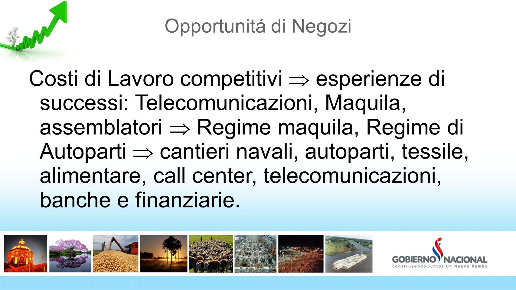 1616 Opportunitá di Negozi.