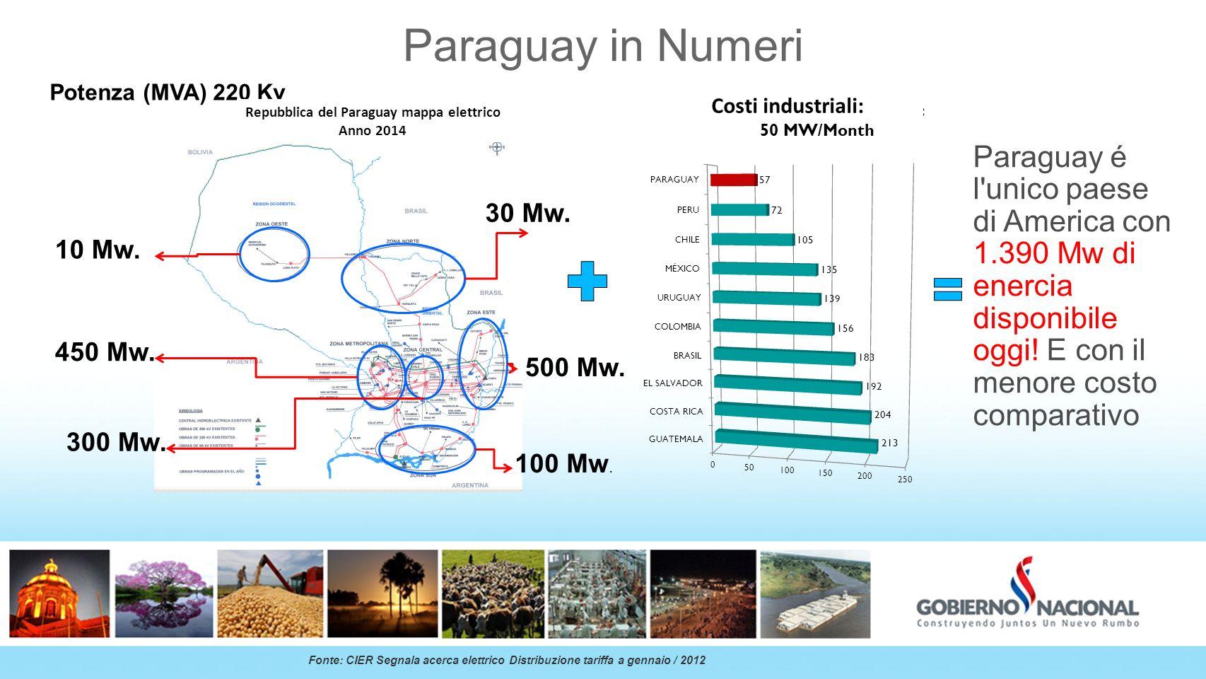 Repubblica del Paraguay mappa elettrico