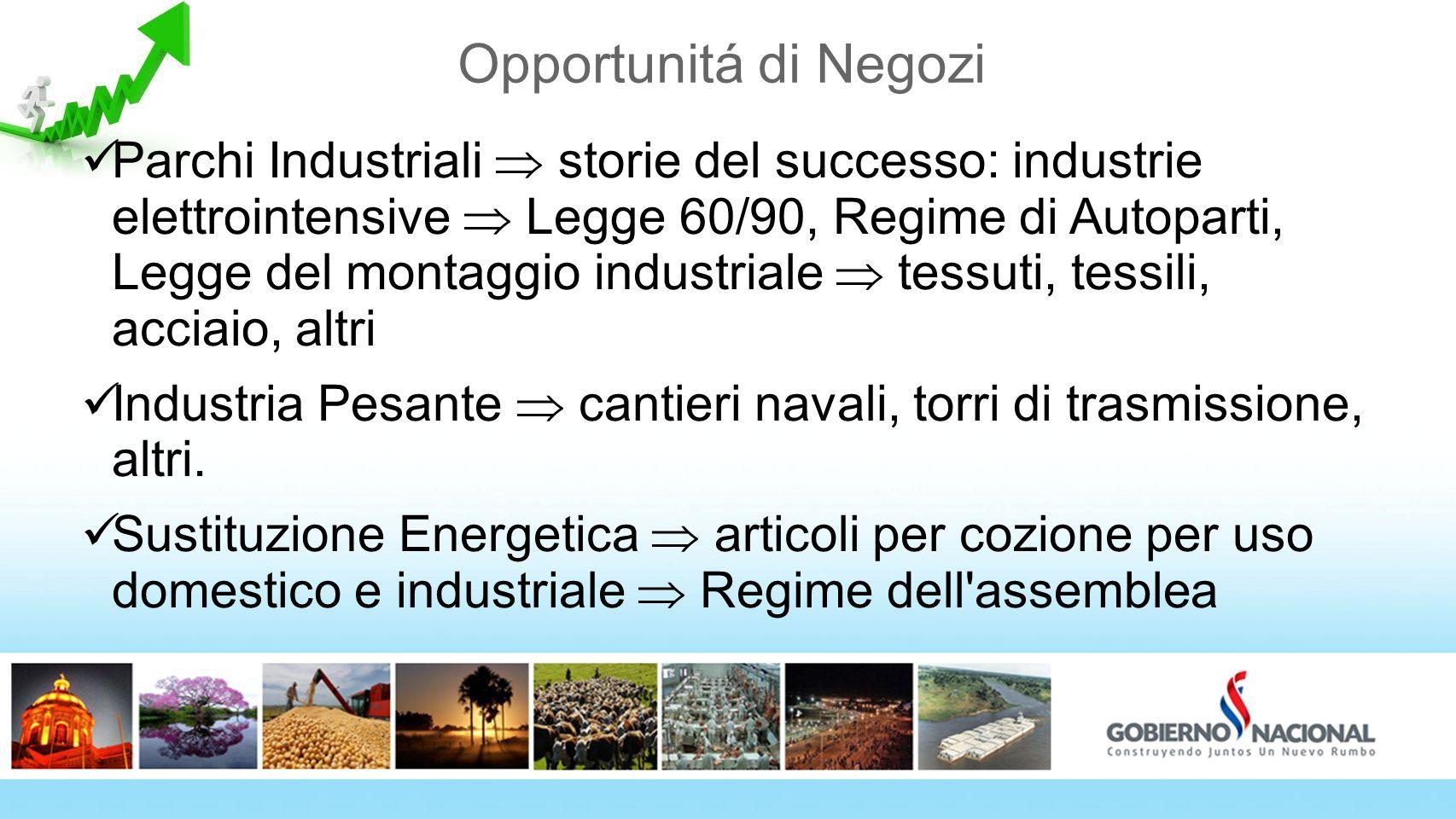 1818 Opportunitá di Negozi.