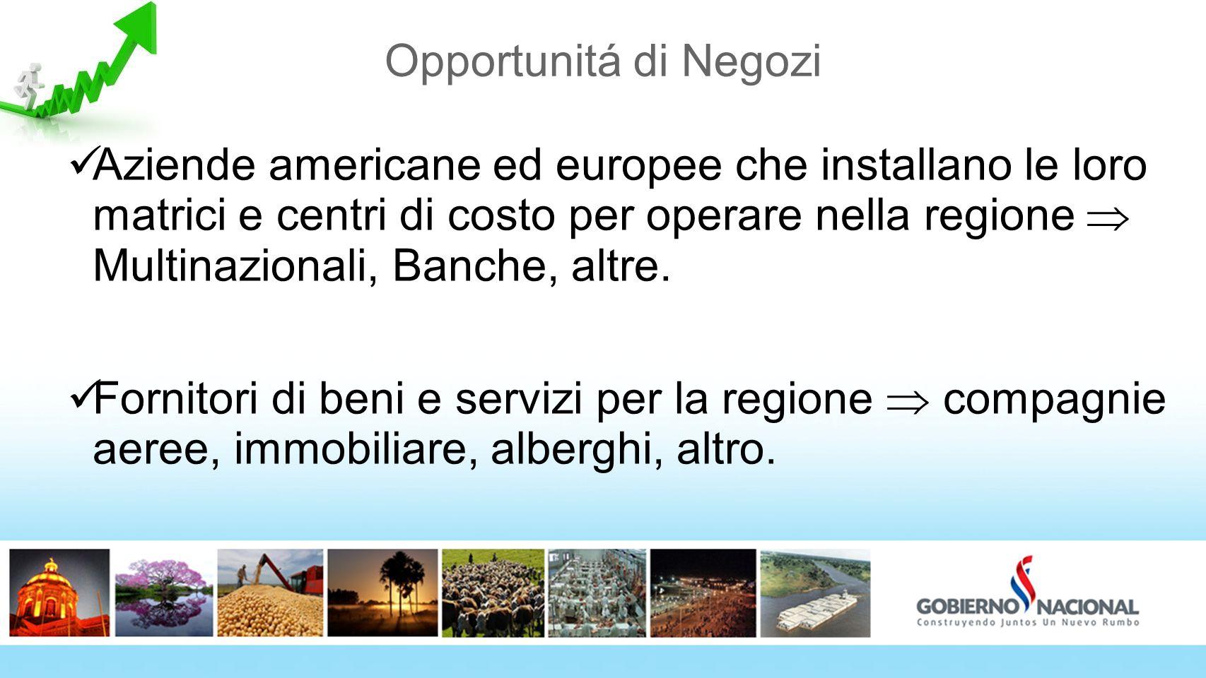 2828 Opportunitá di Negozi.