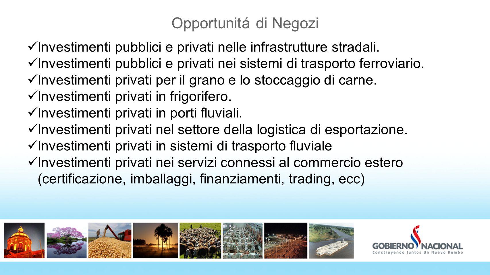 3232 Opportunitá di Negozi. Investimenti pubblici e privati nelle infrastrutture stradali.