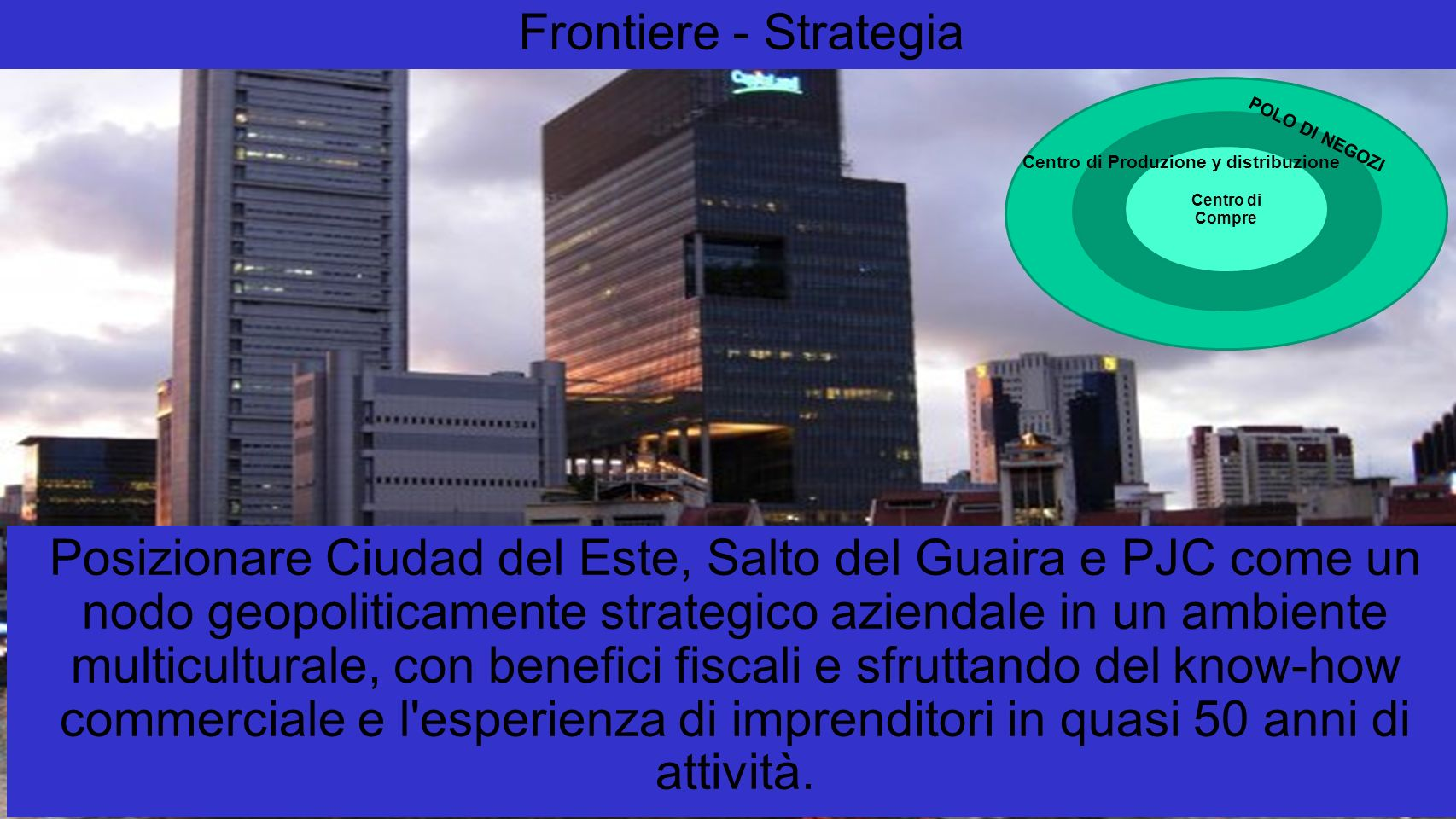 Frontiere - Strategia Centro di Compre. POLO DI NEGOZI. Centro di Produzione y distribuzione.