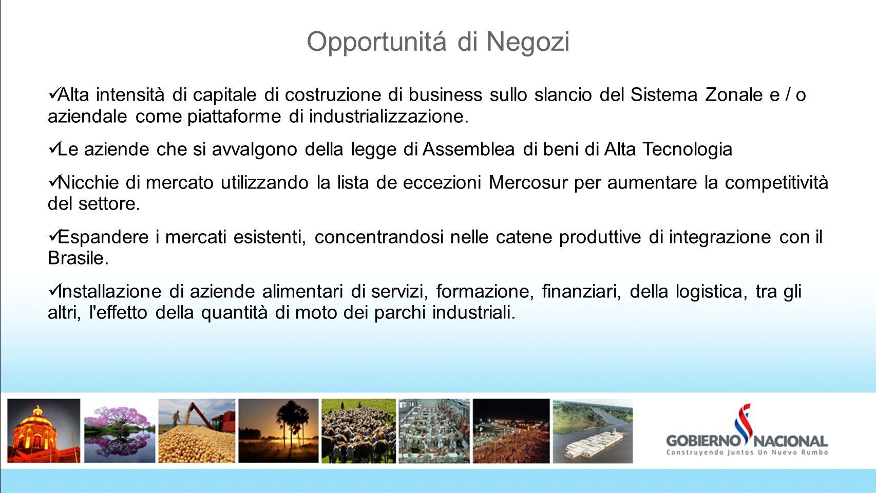 4242 Opportunitá di Negozi.