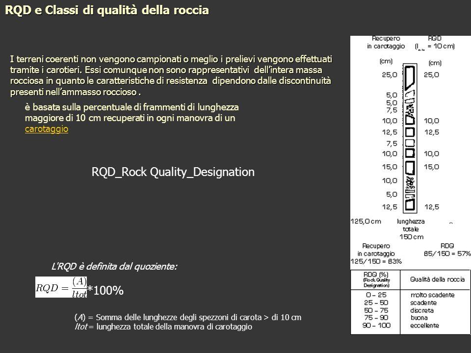 RQD e Classi di qualità della roccia