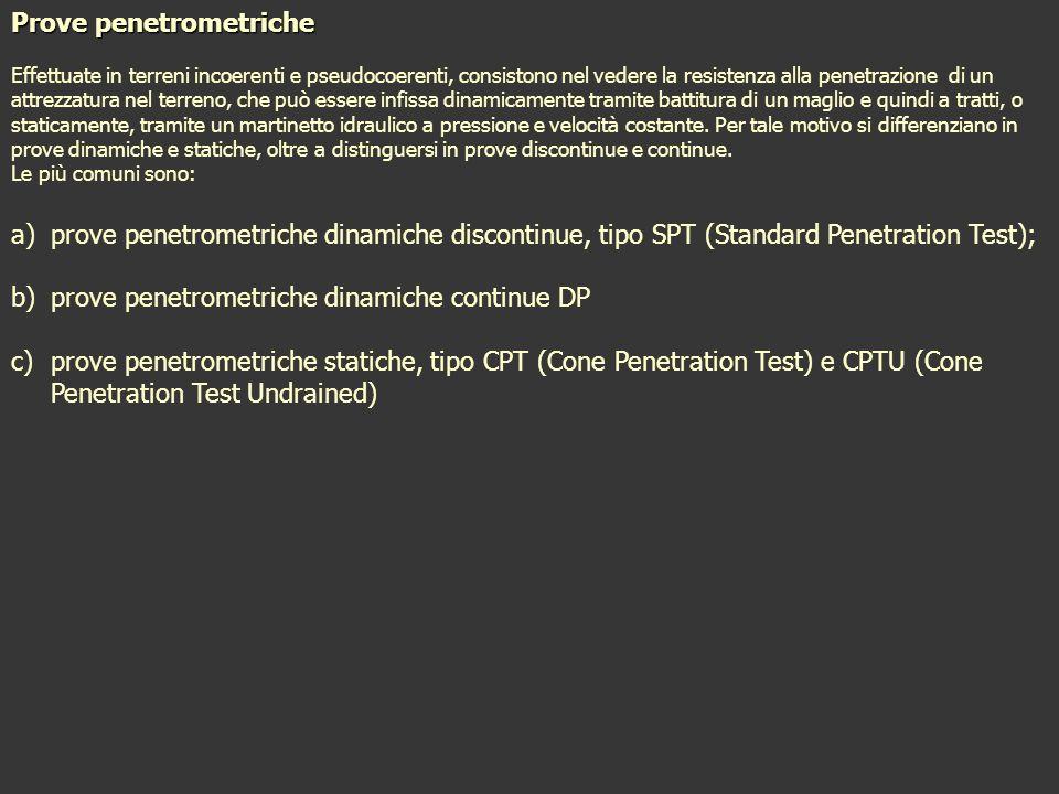 Prove penetrometriche
