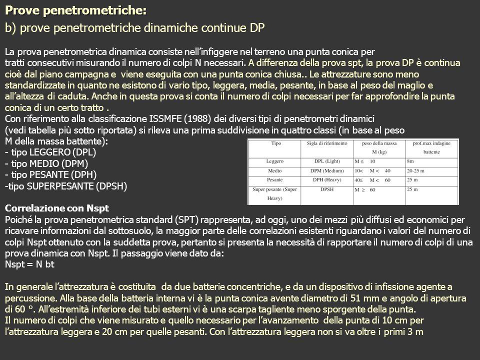 Prove penetrometriche: b) prove penetrometriche dinamiche continue DP